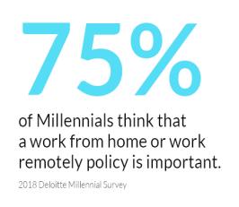 Deloitte-Millenial-Study-2018-callout